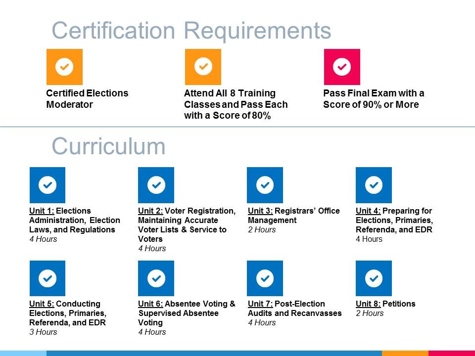 CT.Certification