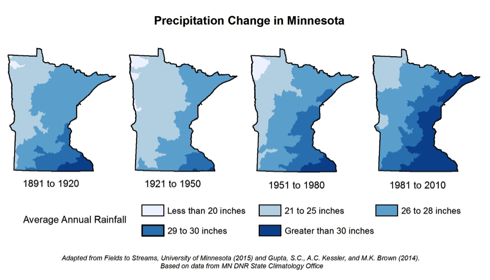 Precipitation change in Minnesota showing average annual rainfall, 1891-2010. Image adapted by Freshwater Society, based on data from MN DNR State Climatology Office.