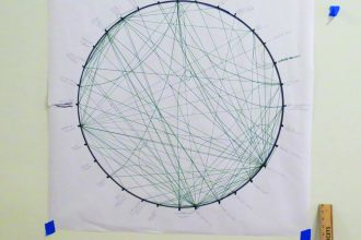 Healing Place Collaborative (HPC) network diagram. A circle has different lines stretching across it. Each line represents work or collaboration between two HPC members.