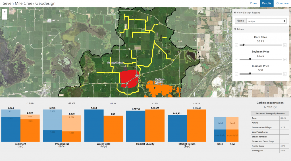 At any time, participants can submit a design to be evaluated. Within a few seconds, they are provided with performance of the design in terms of water quality, habitat, and financial parameters. Image courtesy of U-Spatial.