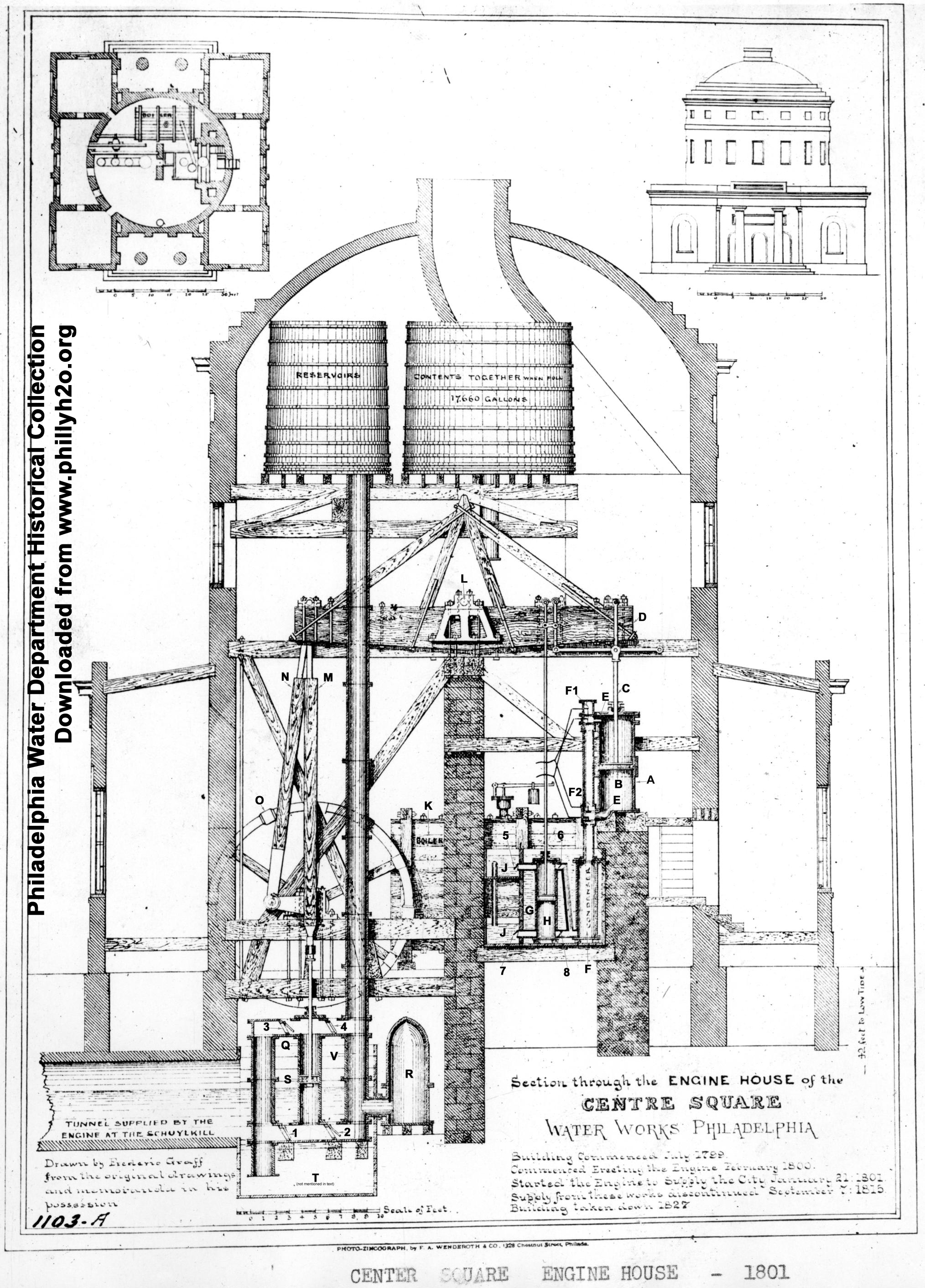 Figure 4: Benjamin Latrobe's Centre Square Water Works in Philadelphia, 1799-1801. A complicated blueprint of the building is titled 'CENTRE SQUARE WATER WORKS PHILADELPHIA.'