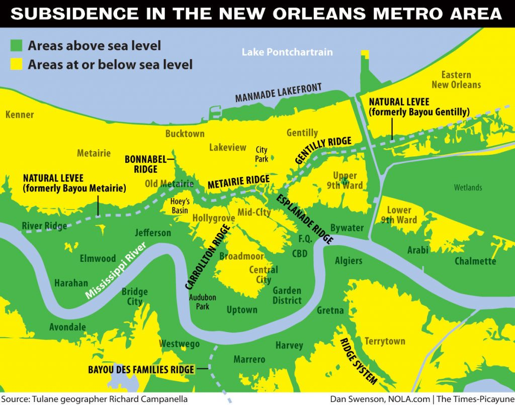 A map titled 'Subsidence in the New Orleans Metro Area.' The Mississippi river flows through the area, and the map depicts how areas closer to the river tend to be above sea level, whereas areas near Lake Pontchartrain tend to be at or above sea level.